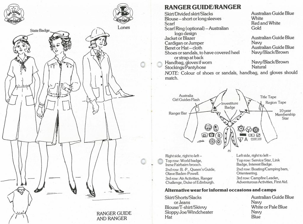 all-uniform-chart-booklet-1986-pg-7-ranger
