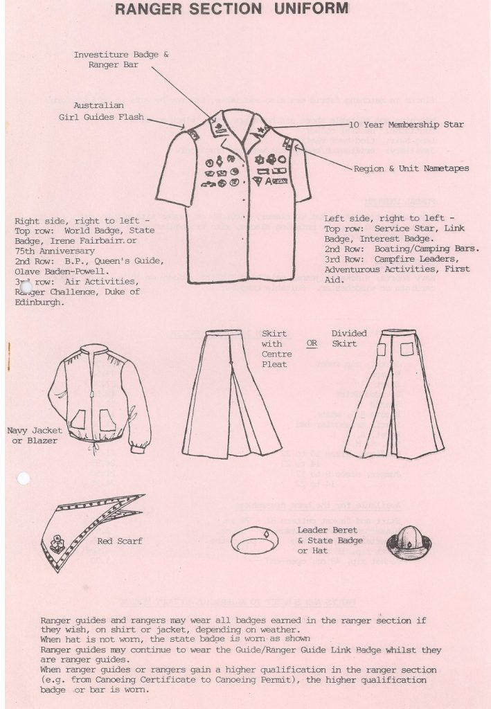 ranger-uniform-chart-1986